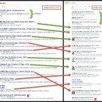 שיפור אתרי מובייל בעזרת כלי של גוגל PageSpeed Insights